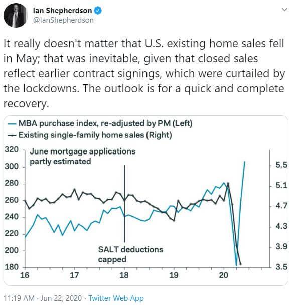 u.s. housing market, economist
