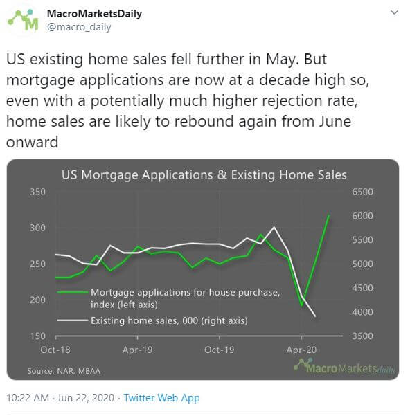 u.s. existing home sales data